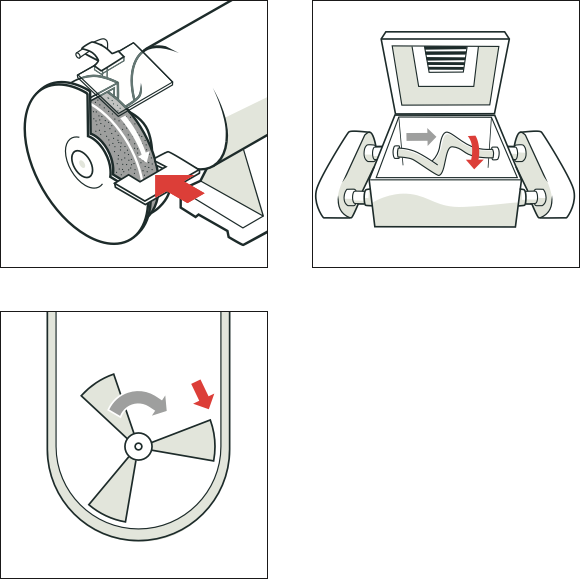 [Image] Three illustrations with red arrows pointing to catching between rotating and fixed parts.