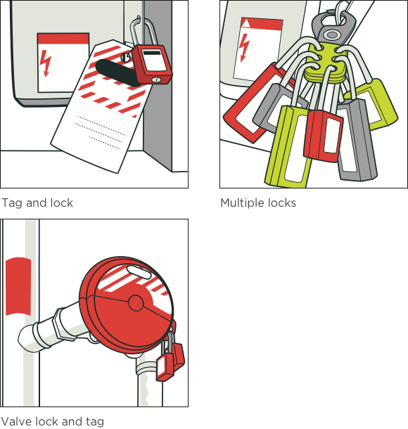 [Image] Three illustrations showing various types of tag out and lock out devices.