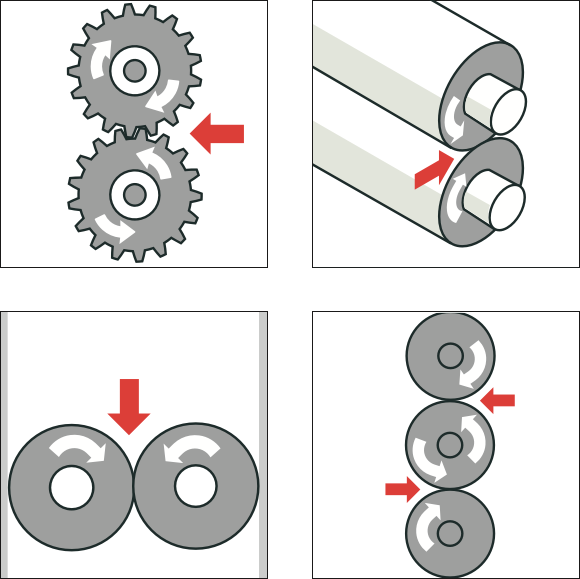 [Image] Four illustrations with red arrows pointing to hazards between counter-rotating parts.