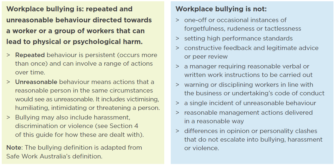 bullying advice for workers fig 1